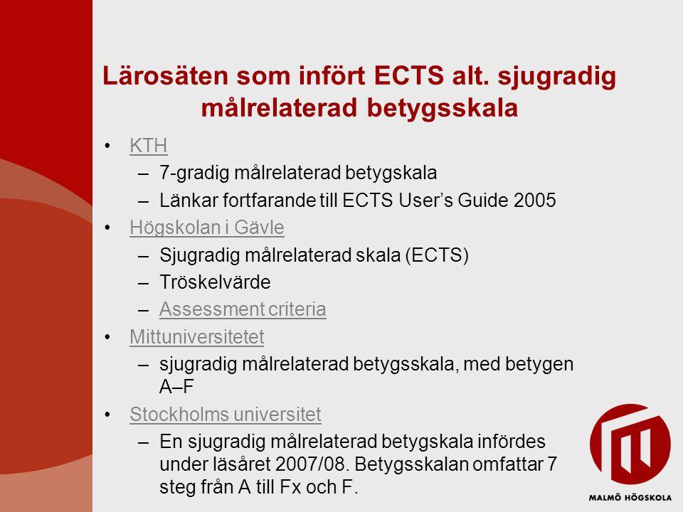 Lärosäten som infört ECTS alt. sjugradig målrelaterad betygsskala KTH –7-gradig målrelaterad betygskala –Länkar fortfarande till ECTS User's Guide 200
