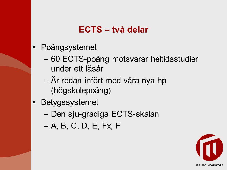 ECTS – två delar Poängsystemet –60 ECTS-poäng motsvarar heltidsstudier under ett läsår –Är redan infört med våra nya hp (högskolepoäng) Betygssystemet –Den sju-gradiga ECTS-skalan –A, B, C, D, E, Fx, F