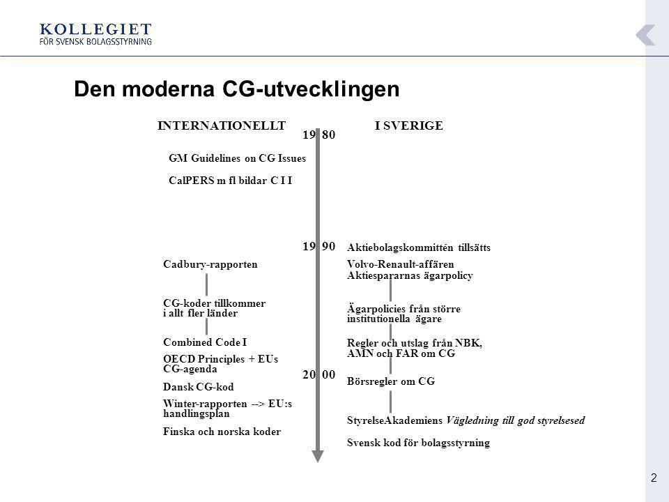 2 Den moderna CG-utvecklingen 19 80 19 90 20 00 Aktiebolagskommittén tillsätts Volvo-Renault-affären Aktiespararnas ägarpolicy StyrelseAkademiens Vägl