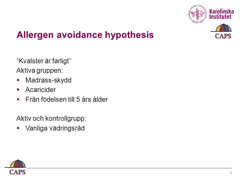 8 Allergen avoidance hypothesis Kvalster är farligt Aktiva gruppen:  Madrass-skydd  Acaricider  Från födelsen till 5 års ålder Aktiv och kontrollgrupp:  Vanliga vädringsråd