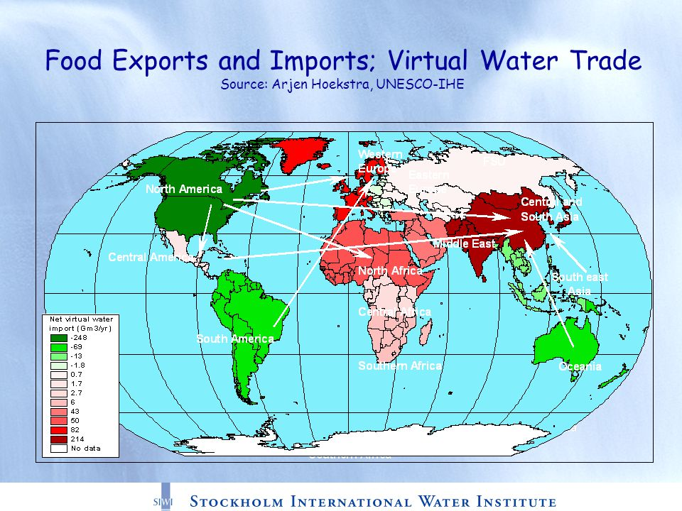 Differences in Water Productivity between Exporting and Importing Countries Source: IWMI