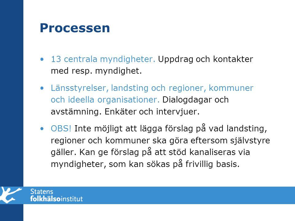 Processen 13 centrala myndigheter. Uppdrag och kontakter med resp. myndighet. Länsstyrelser, landsting och regioner, kommuner och ideella organisation
