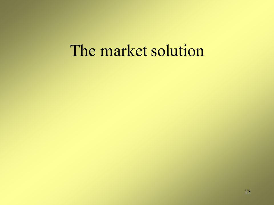 23 The market solution