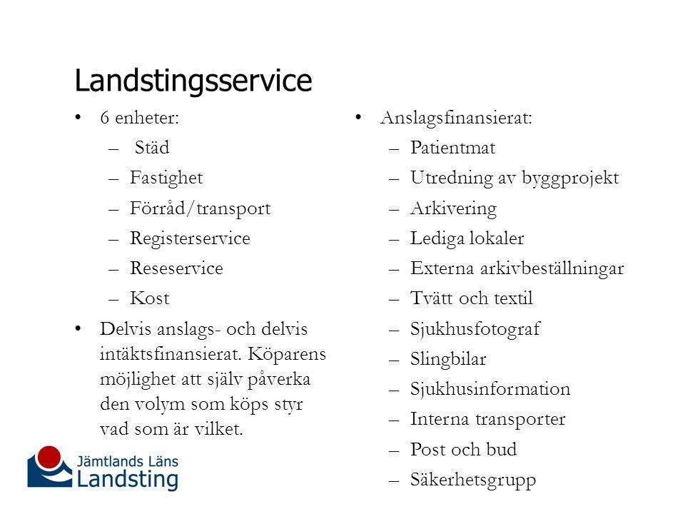 Landstingsservice 6 enheter: – Städ –Fastighet –Förråd/transport –Registerservice –Reseservice –Kost Delvis anslags- och delvis intäktsfinansierat.