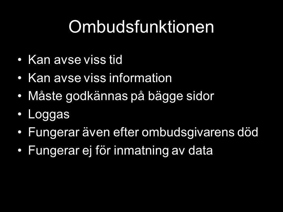 Ombudsfunktionen Kan avse viss tid Kan avse viss information Måste godkännas på bägge sidor Loggas Fungerar även efter ombudsgivarens död Fungerar ej