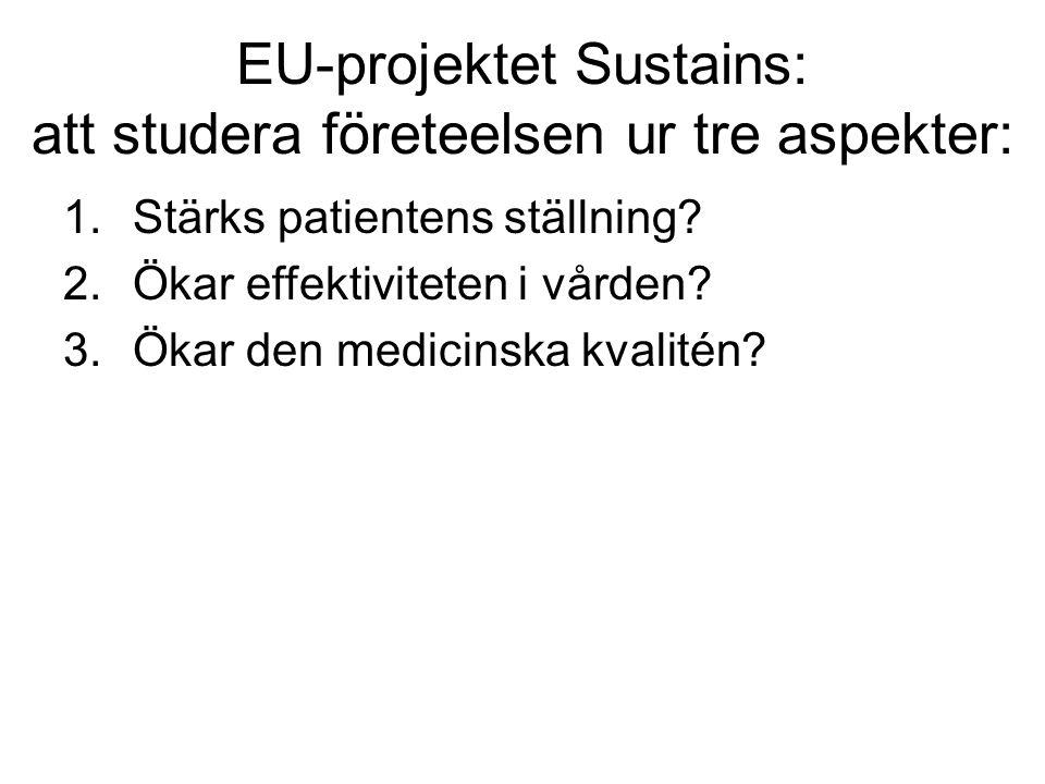 EU-projektet Sustains: att studera företeelsen ur tre aspekter: 1.Stärks patientens ställning? 2.Ökar effektiviteten i vården? 3.Ökar den medicinska k