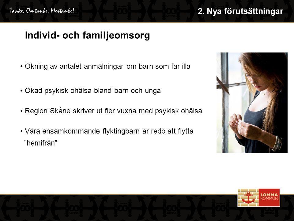 Ökning av antalet anmälningar om barn som far illa Ökad psykisk ohälsa bland barn och unga Region Skåne skriver ut fler vuxna med psykisk ohälsa Våra ensamkommande flyktingbarn är redo att flytta hemifrån Individ- och familjeomsorg 2.