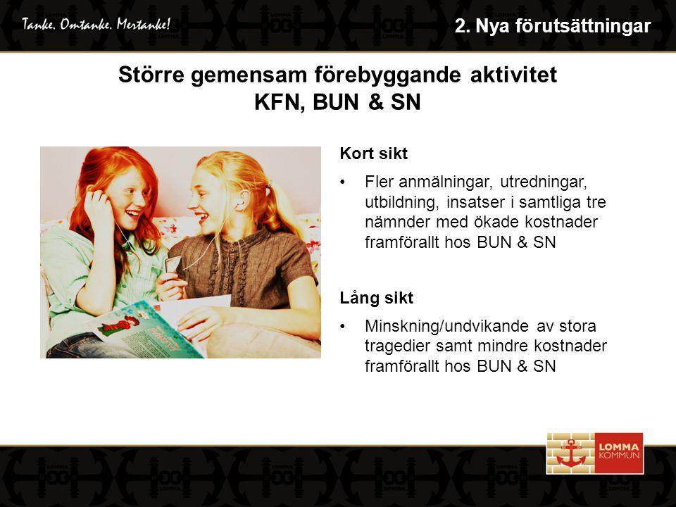 Större gemensam förebyggande aktivitet KFN, BUN & SN Kort sikt Fler anmälningar, utredningar, utbildning, insatser i samtliga tre nämnder med ökade kostnader framförallt hos BUN & SN Lång sikt Minskning/undvikande av stora tragedier samt mindre kostnader framförallt hos BUN & SN 2.