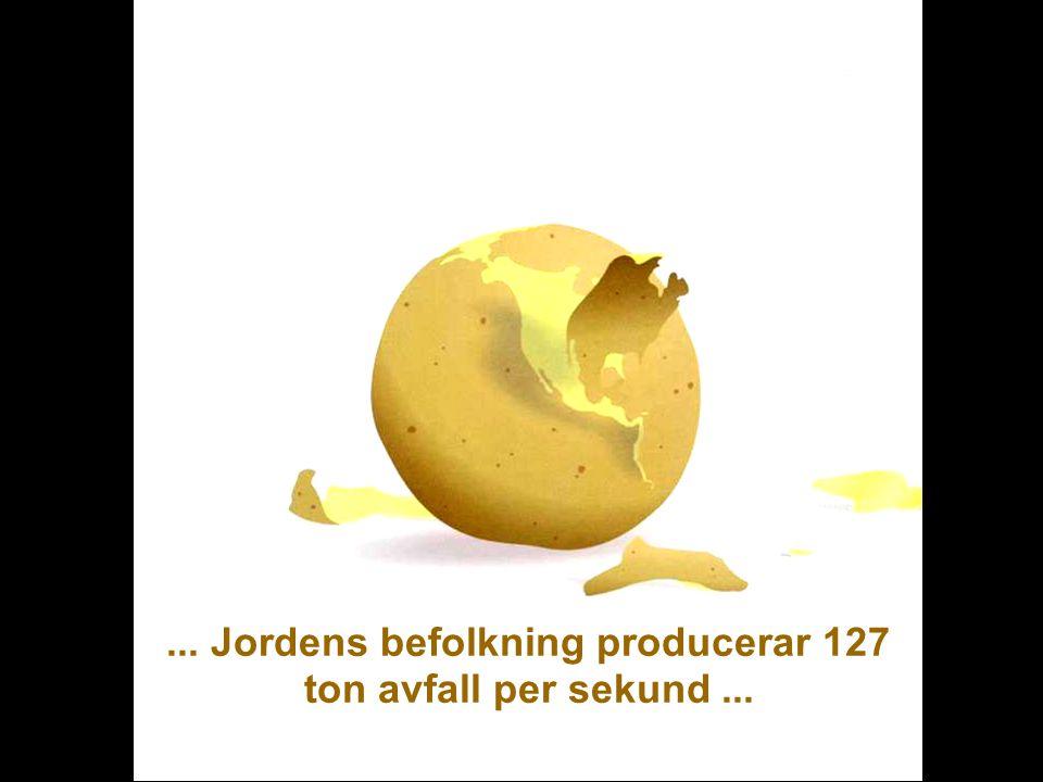 MEDVERKAN AV ALLMÄNHETEN www.transportlearning.net... Jordens befolkning producerar 127 ton avfall per sekund...