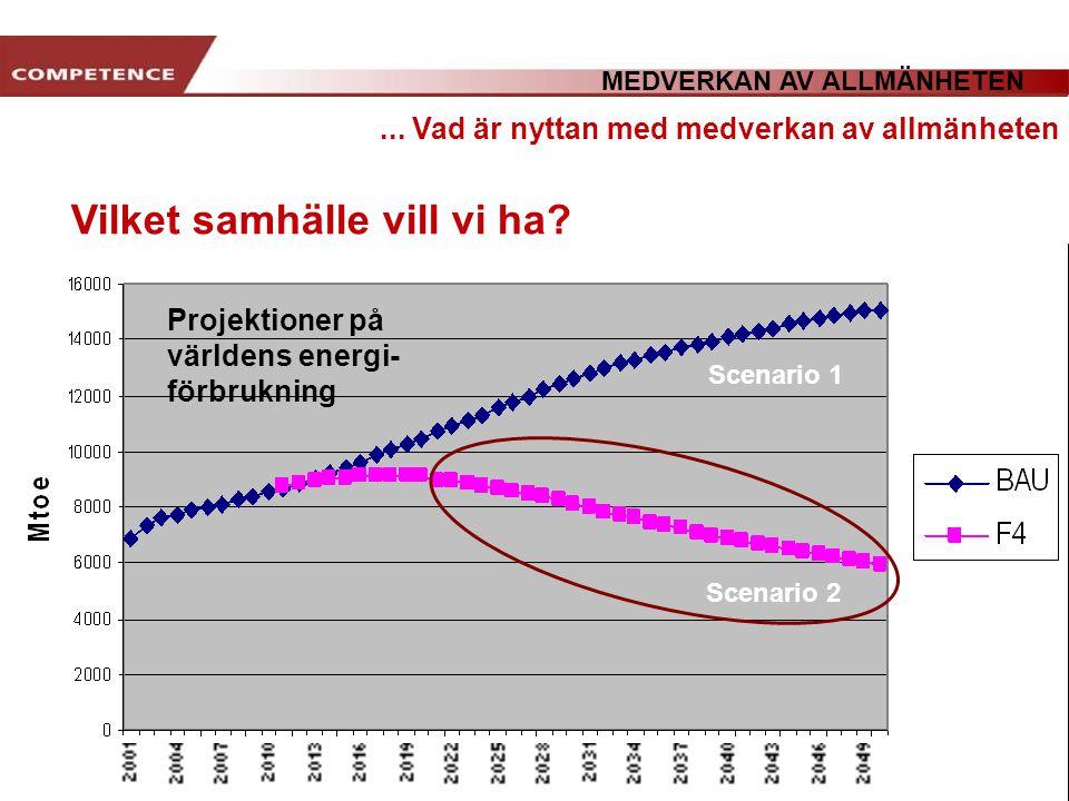 MEDVERKAN AV ALLMÄNHETEN www.transportlearning.net... Vad är nyttan med medverkan av allmänheten Vilket samhälle vill vi ha? Scenario 1 Scenario 2 Pro