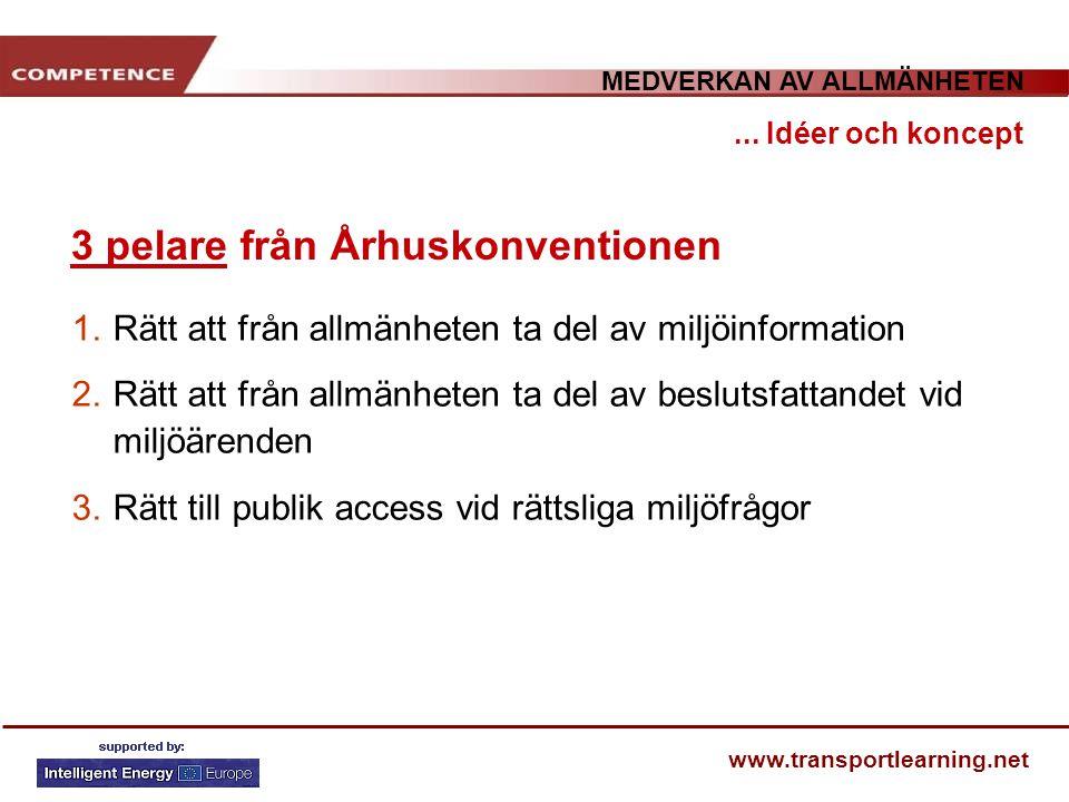 MEDVERKAN AV ALLMÄNHETEN www.transportlearning.net 3 pelare från Århuskonventionen... Idéer och koncept 1.Rätt att från allmänheten ta del av miljöinf