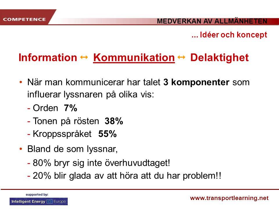 MEDVERKAN AV ALLMÄNHETEN www.transportlearning.net Information  Kommunikation  Delaktighet... Idéer och koncept När man kommunicerar har talet 3 kom