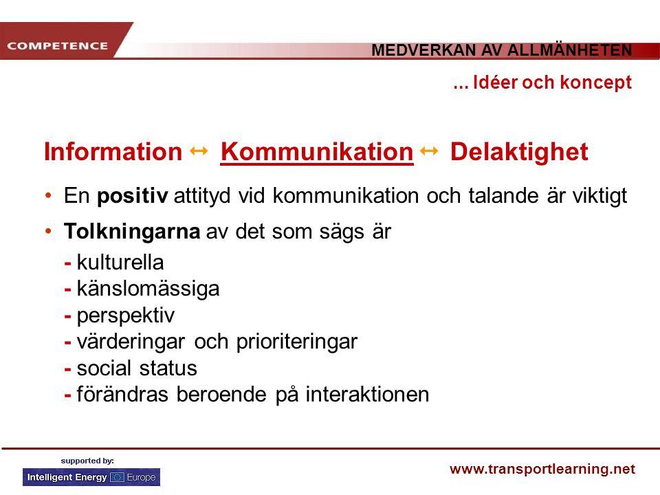 MEDVERKAN AV ALLMÄNHETEN www.transportlearning.net Information  Kommunikation  Delaktighet... Idéer och koncept En positiv attityd vid kommunikation