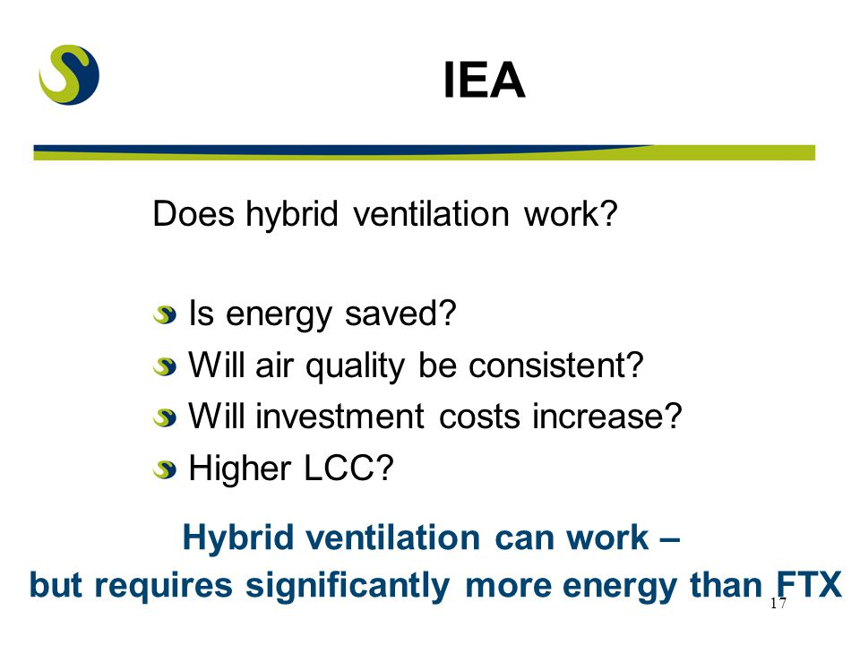 17 IEA Does hybrid ventilation work. Is energy saved.