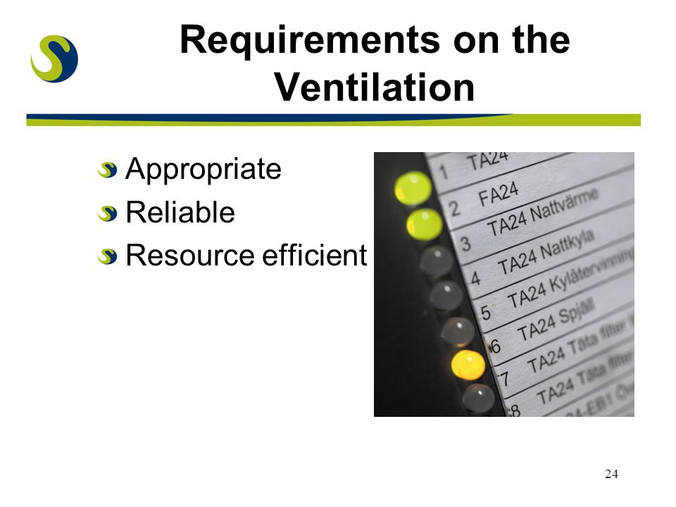 24 Requirements on the Ventilation Appropriate Reliable Resource efficient
