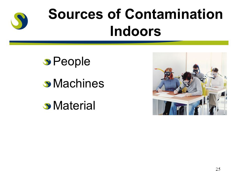 25 Sources of Contamination Indoors People Material Machines