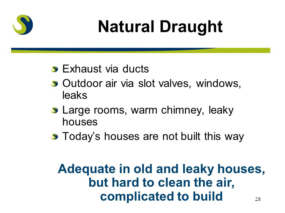 28 Natural Draught Exhaust via ducts Outdoor air via slot valves, windows, leaks Large rooms, warm chimney, leaky houses Today's houses are not built this way Adequate in old and leaky houses, but hard to clean the air, complicated to build