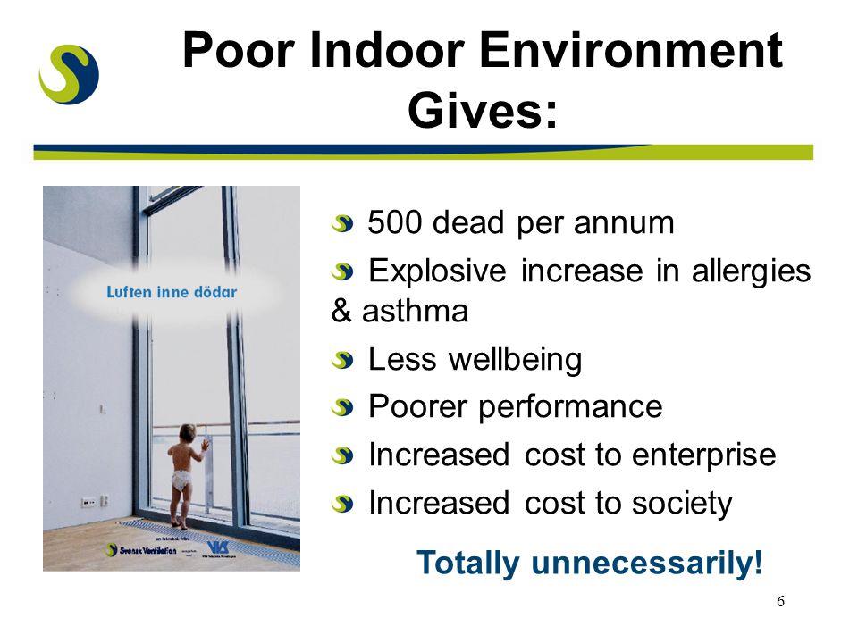 17 IEA Does hybrid ventilation work.Is energy saved.