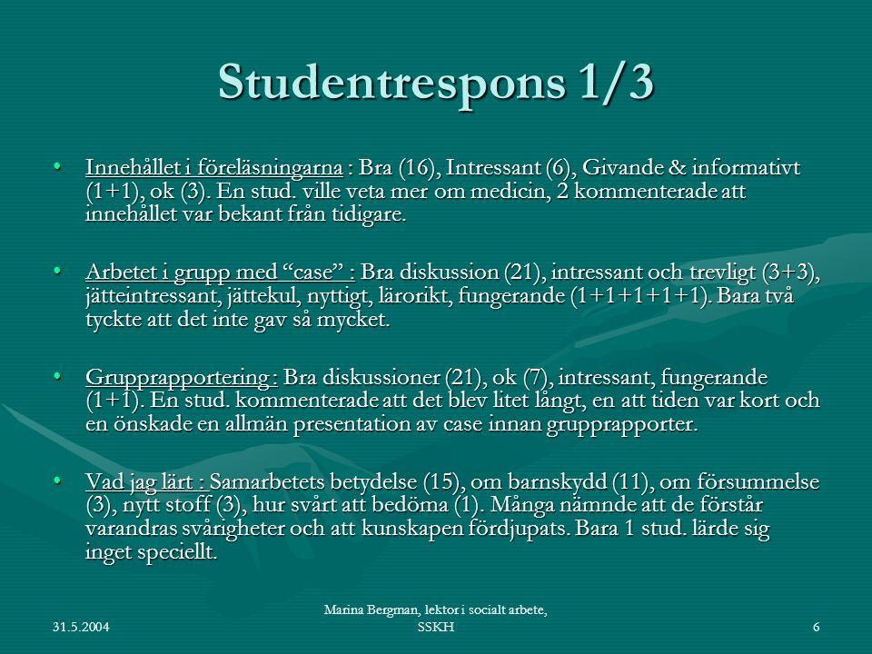 31.5.2004 Marina Bergman, lektor i socialt arbete, SSKH7 Studentrespons 2/3 Vad jag själv satsat : Deltagit i diskussionen (17), lärt in nytt (3), 100 %, närvaro (2+2), egna erfarenheter, fördjupat kunskaper, läst på förhand (1+1+1)Vad jag själv satsat : Deltagit i diskussionen (17), lärt in nytt (3), 100 %, närvaro (2+2), egna erfarenheter, fördjupat kunskaper, läst på förhand (1+1+1) Allmänna arrangemang : Bra (13), ok (6), jättebra (2).