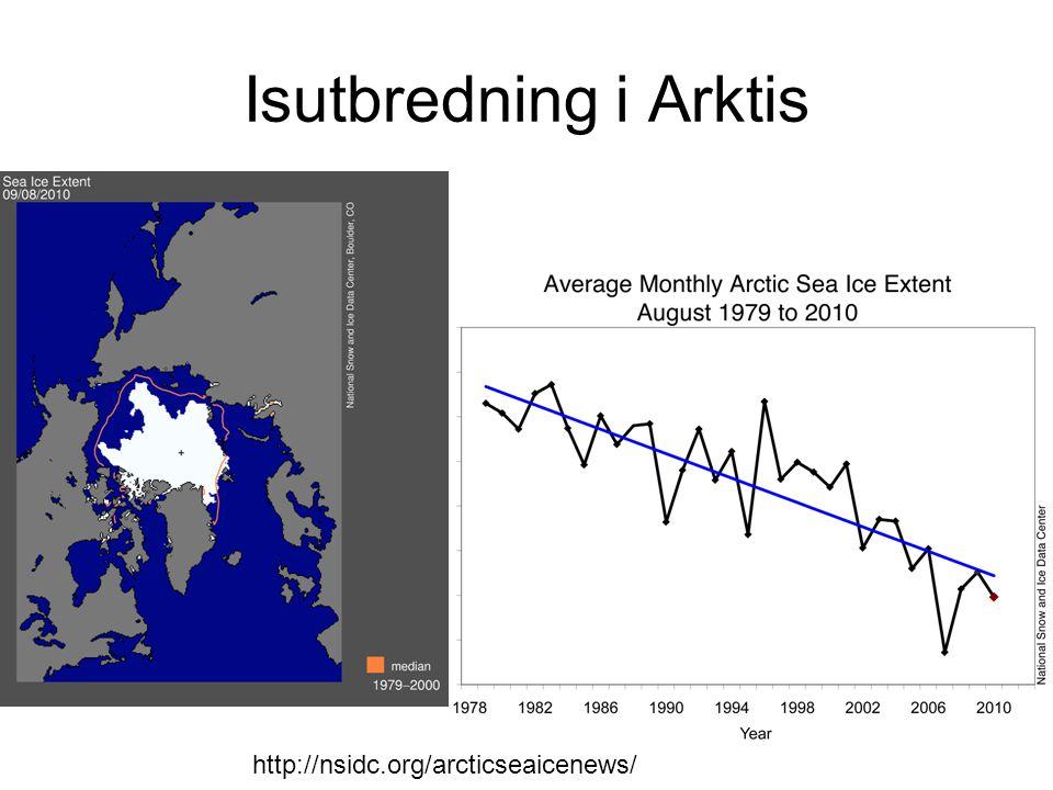 Isutbredning i Arktis http://nsidc.org/arcticseaicenews/