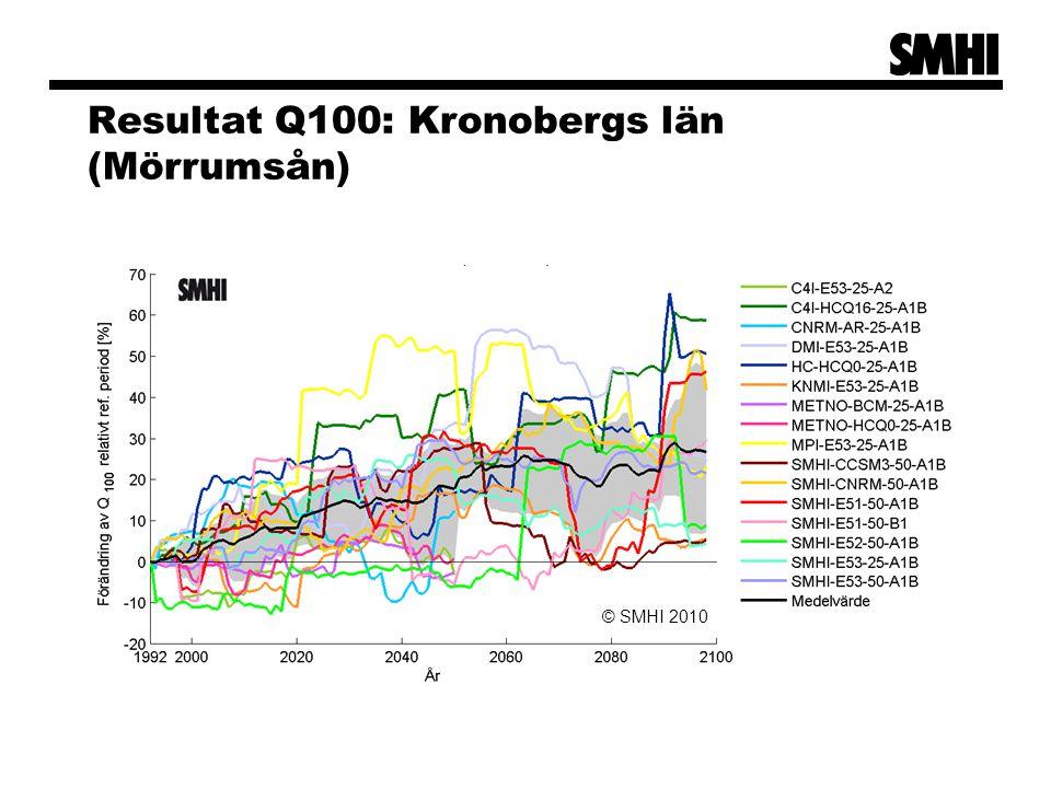 Resultat Q100: Kronobergs län (Mörrumsån) © SMHI 2010