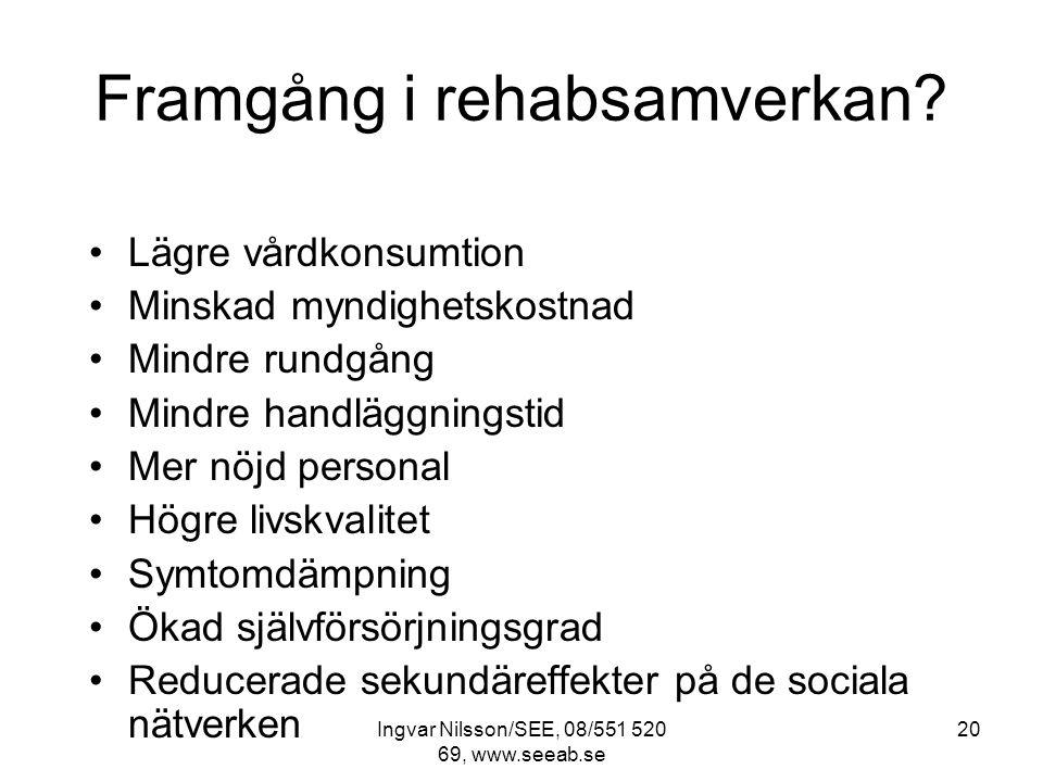 Ingvar Nilsson/SEE, 08/551 520 69, www.seeab.se 20 Framgång i rehabsamverkan.