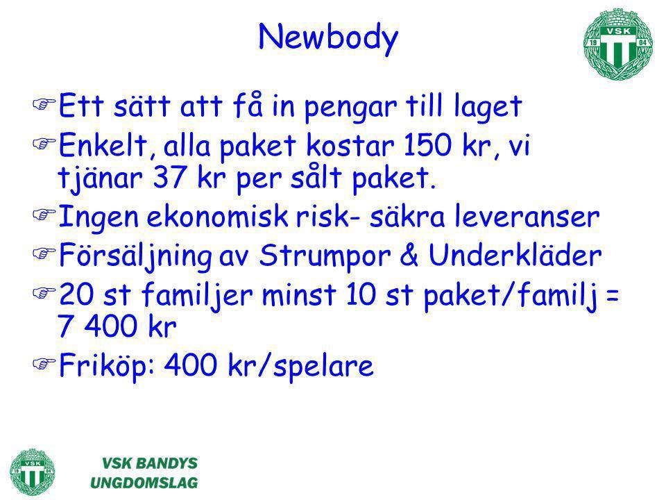 Newbody  Ett sätt att få in pengar till laget  Enkelt, alla paket kostar 150 kr, vi tjänar 37 kr per sålt paket.  Ingen ekonomisk risk- säkra lever