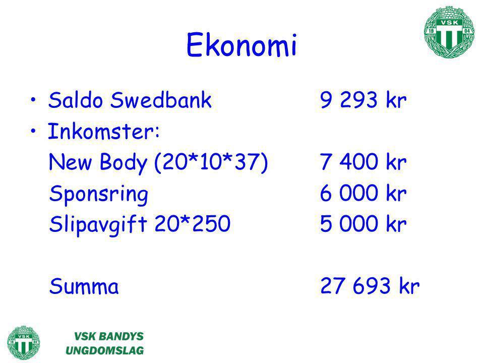 Ekonomi Saldo Swedbank 9 293 kr Inkomster: New Body (20*10*37)7 400 kr Sponsring6 000 kr Slipavgift 20*2505 000 kr Summa27 693 kr
