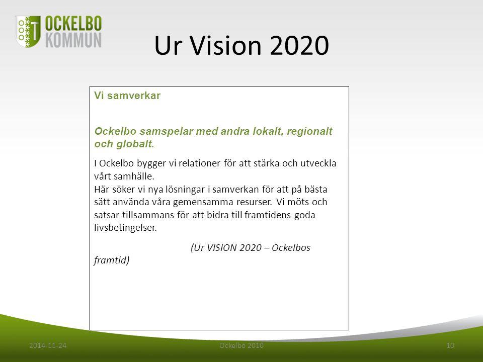 Ur Vision 2020 2014-11-24Ockelbo 201010 Vi samverkar Ockelbo samspelar med andra lokalt, regionalt och globalt.
