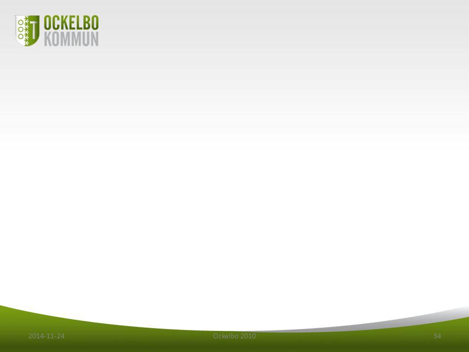 2014-11-24Ockelbo 201034