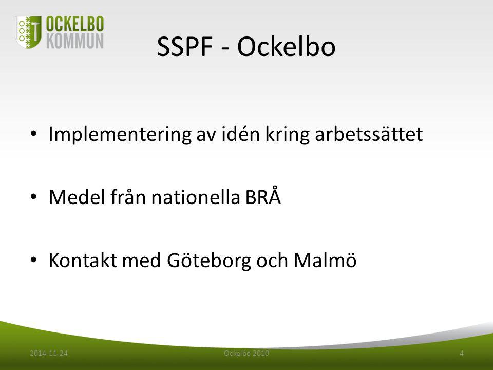 SSPF - Ockelbo Implementering av idén kring arbetssättet Medel från nationella BRÅ Kontakt med Göteborg och Malmö 2014-11-244Ockelbo 2010