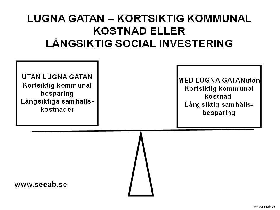 www.seeab.se