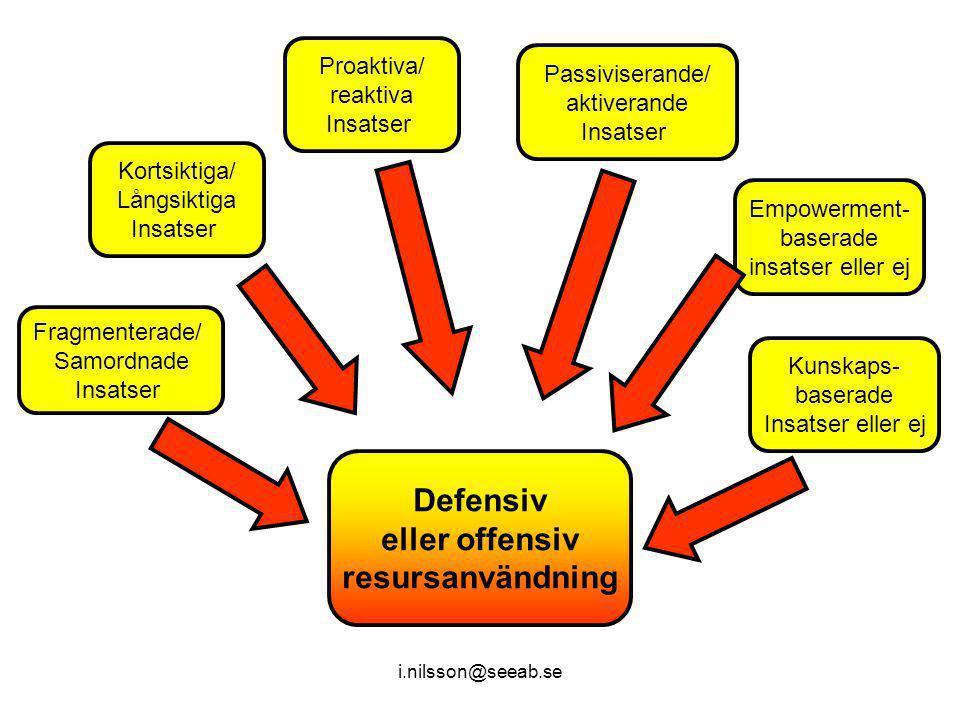 i.nilsson@seeab.se Fragmenterade/ Samordnade Insatser Kortsiktiga/ Långsiktiga Insatser Passiviserande/ aktiverande Insatser Kunskaps- baserade Insats