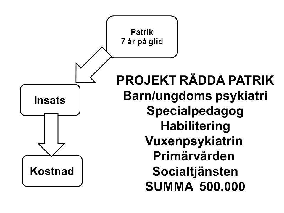 Patrik 7 år på glid Insats Kostnad PROJEKT RÄDDA PATRIK Barn/ungdoms psykiatri Specialpedagog Habilitering Vuxenpsykiatrin Primärvården Socialtjänsten