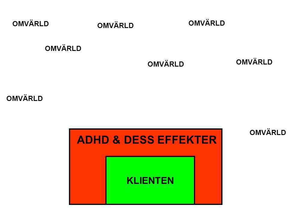 KLIENTEN ADHD & DESS EFFEKTER OMVÄRLD