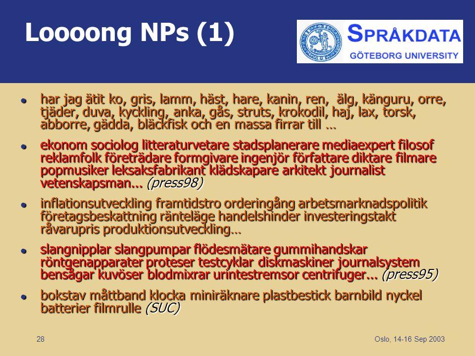 Oslo, 14-16 Sep 2003 28 Loooong NPs (1) har jag ätit ko, gris, lamm, häst, hare, kanin, ren, älg, känguru, orre, tjäder, duva, kyckling, anka, gås, st