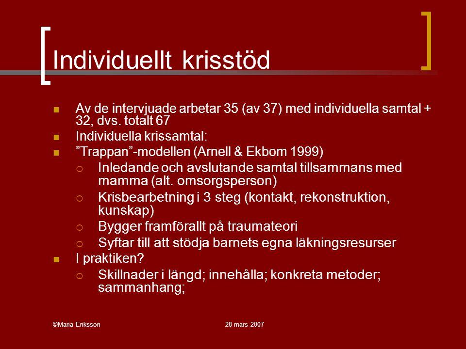 ©Maria Eriksson28 mars 2007 Individuellt krisstöd Av de intervjuade arbetar 35 (av 37) med individuella samtal + 32, dvs. totalt 67 Individuella kriss
