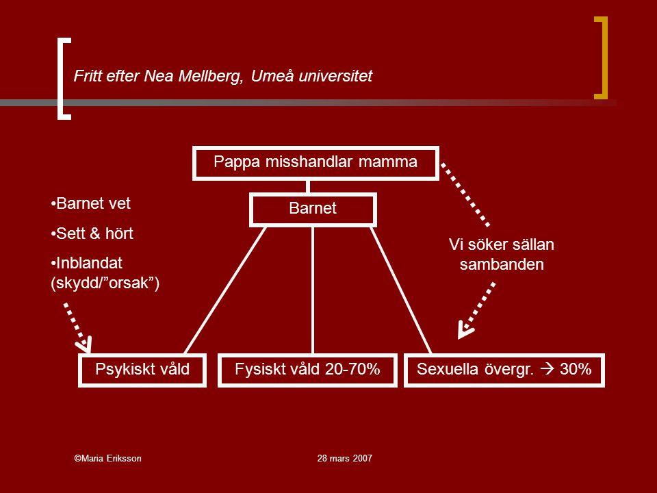 ©Maria Eriksson28 mars 2007 Fritt efter Nea Mellberg, Umeå universitet Pappa misshandlar mamma Barnet Psykiskt våldFysiskt våld 20-70%Sexuella övergr.