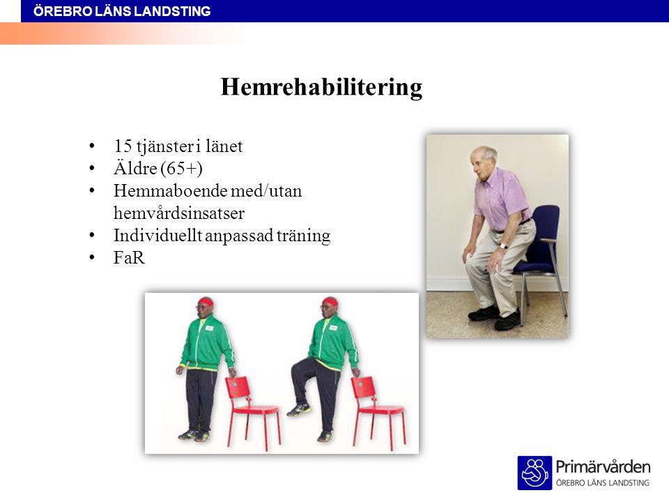 ÖREBRO LÄNS LANDSTING Hemrehabilitering 15 tjänster i länet Äldre (65+) Hemmaboende med/utan hemvårdsinsatser Individuellt anpassad träning FaR