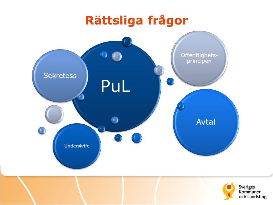Rättsliga frågor PuL Sekretess Offentlighets- principen Avtal Underskrift