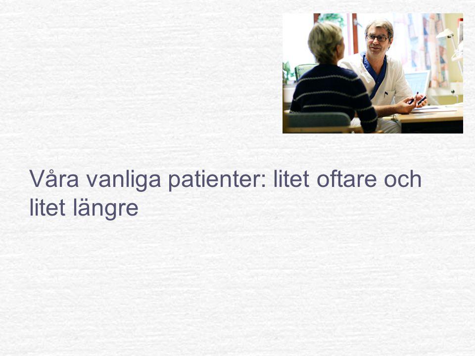 Våra vanliga patienter: litet oftare och litet längre
