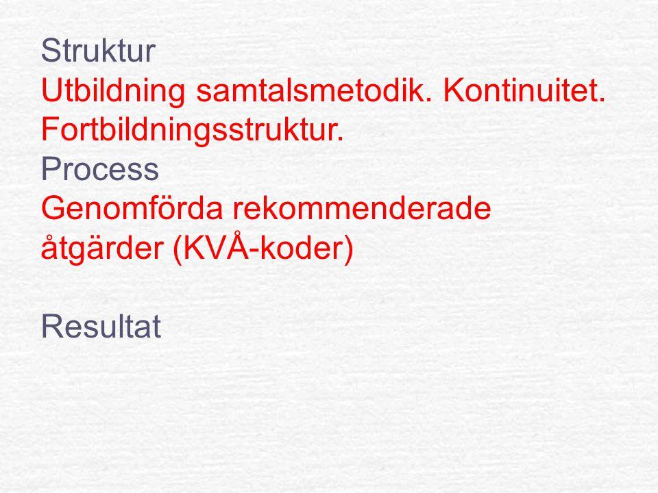 Struktur Utbildning samtalsmetodik. Kontinuitet. Fortbildningsstruktur.