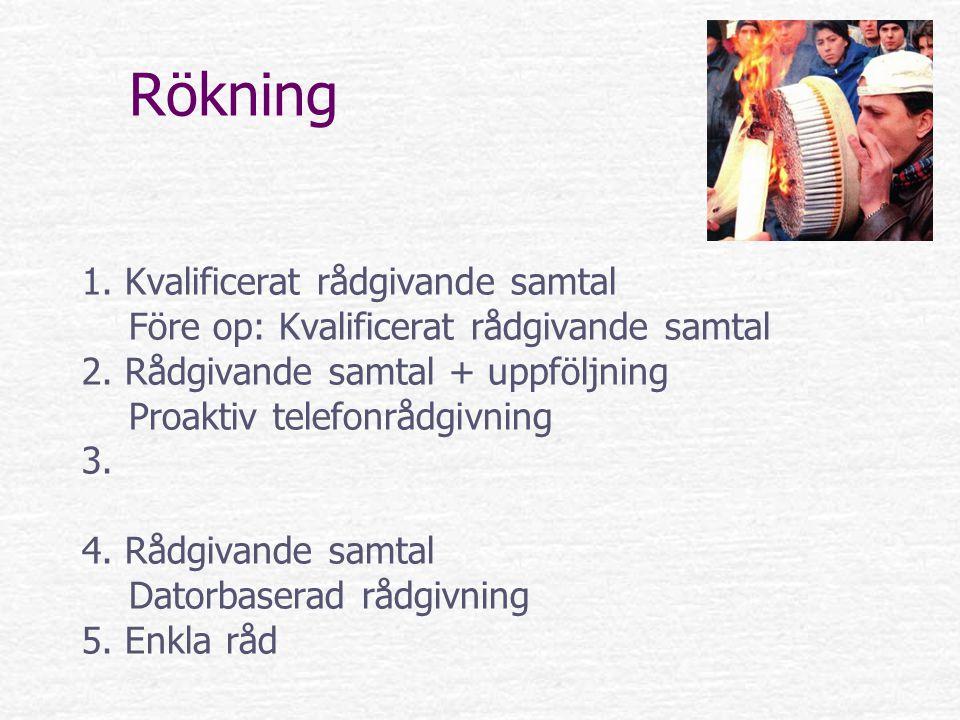 Rökning 1. Kvalificerat rådgivande samtal Före op: Kvalificerat rådgivande samtal 2.