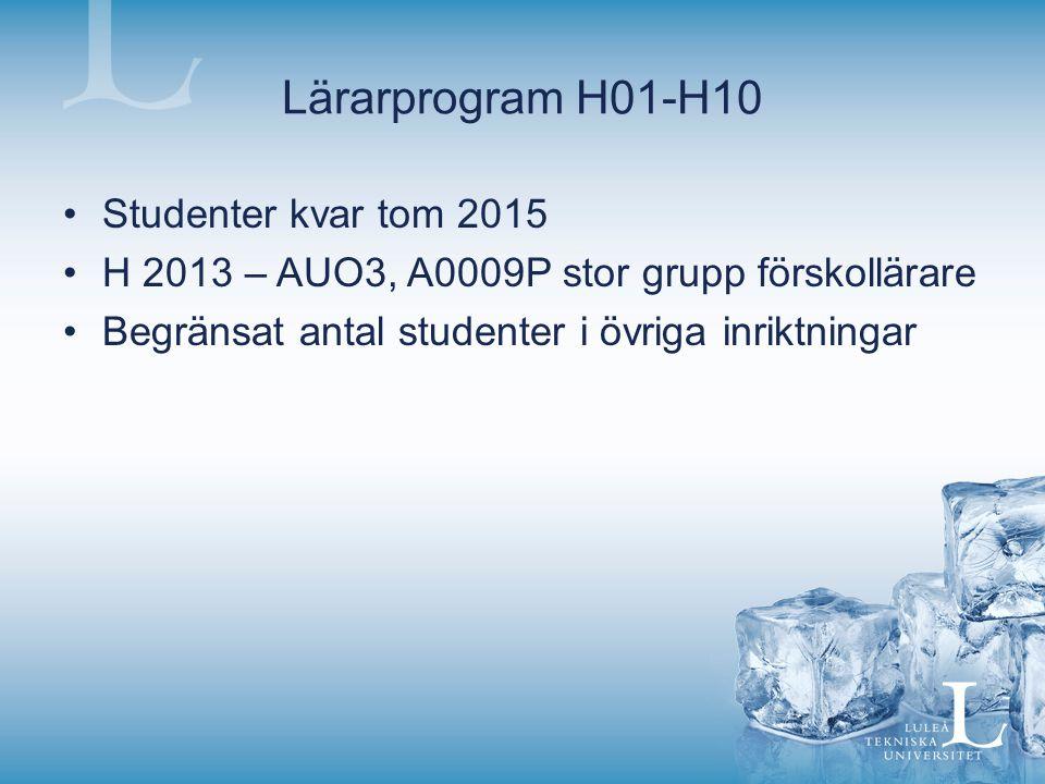 Lärarprogram H01-H10 Studenter kvar tom 2015 H 2013 – AUO3, A0009P stor grupp förskollärare Begränsat antal studenter i övriga inriktningar