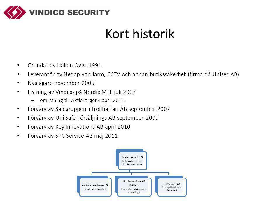 Kort historik Grundat av Håkan Qvist 1991 Leverantör av Nedap varularm, CCTV och annan butikssäkerhet (firma då Unisec AB) Nya ägare november 2005 Lis