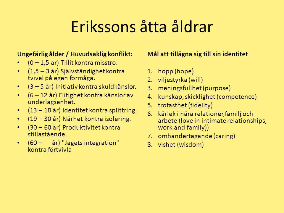 Erikssons åtta åldrar Ungefärlig ålder / Huvudsaklig konflikt: (0 – 1,5 år) Tillit kontra misstro.