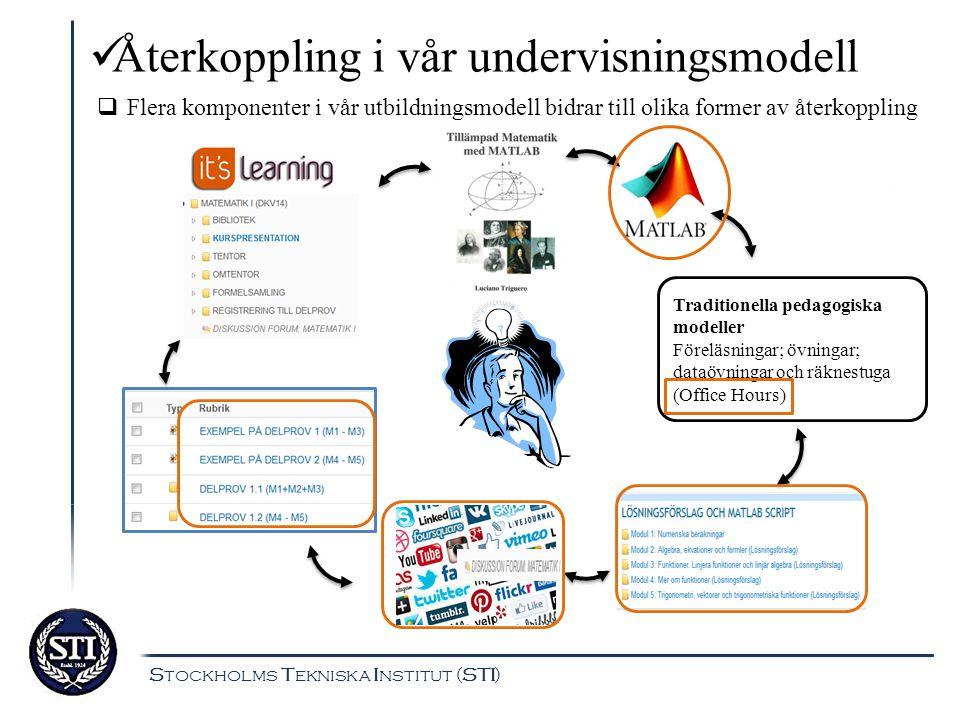 Återkoppling i vår undervisningsmodell Stockholms Tekniska Institut (STI) Traditionella pedagogiska modeller Föreläsningar; övningar; dataövningar och