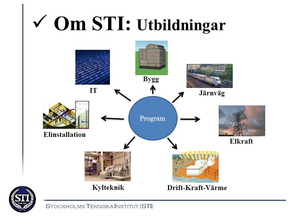 Lärdomar i siffror Stockholms Tekniska Institut (STI)  Uppförande på delprov 1.1 klasindelade efter betyg
