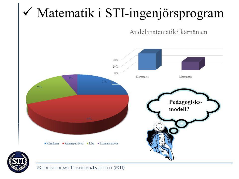 Frågeställning Stockholms Tekniska Institut (STI) Störningar Stora variationer i  grundläggande matematikskunkspaper,  data/dataprogrammering,  språk (Svenska/Engelska).