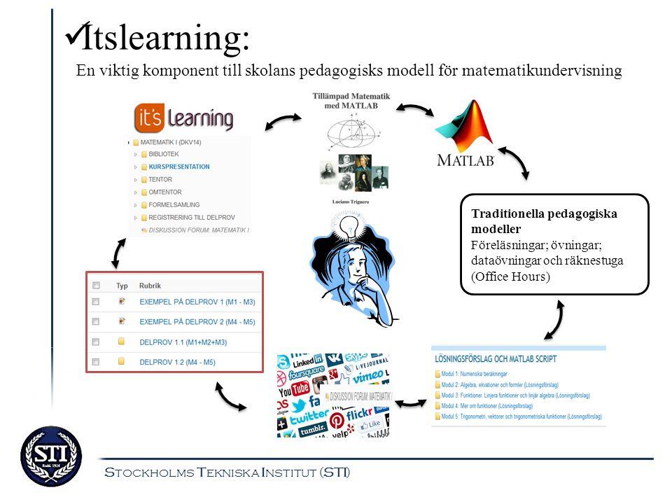 Itslearning: Stockholms Tekniska Institut (STI) En viktig komponent till skolans pedagogisks modell för matematikundervisning Traditionella pedagogisk